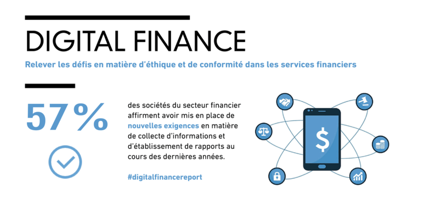Étude Digital Finance collecte informations
